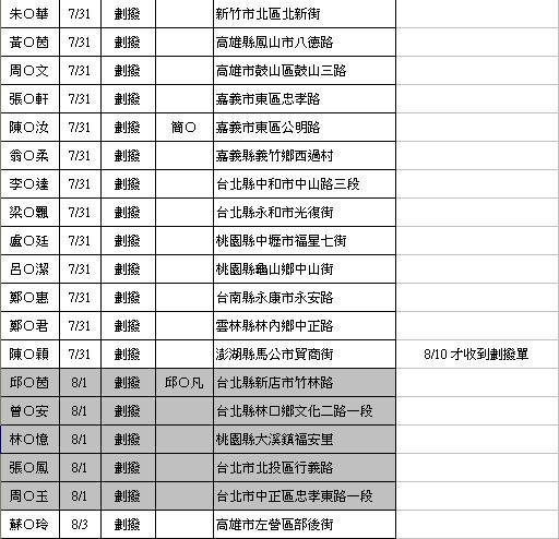 禁咒師劃撥-0818-10