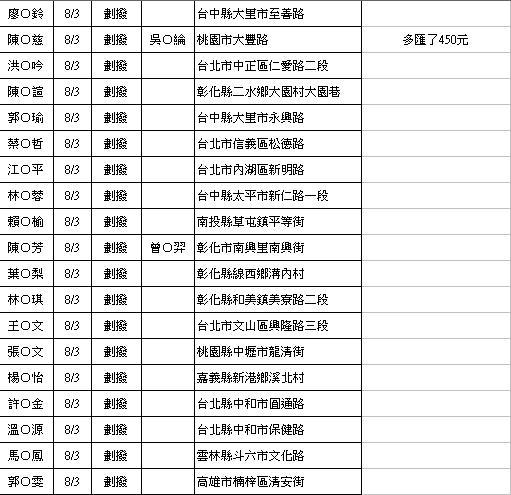 禁咒師劃撥-0818-11