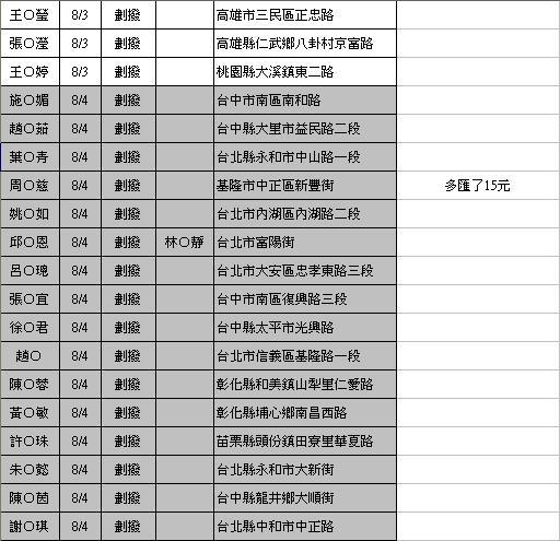 禁咒師劃撥-0818-12