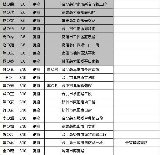 禁咒師劃撥-0818-15