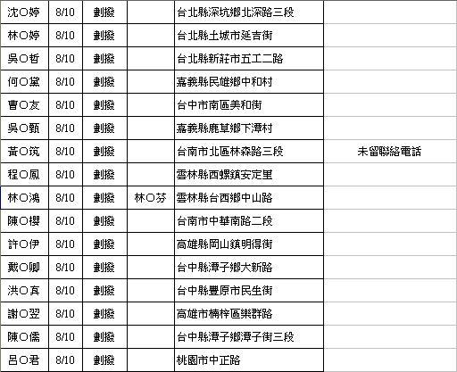 禁咒師劃撥-0818-16