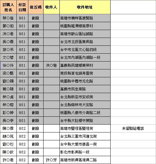 禁咒師劃撥-0818-a-1
