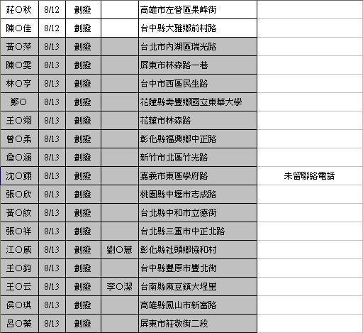 禁咒師劃撥-0818-a-2
