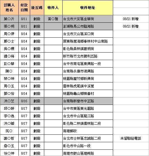 禁咒師劃撥-0821-01
