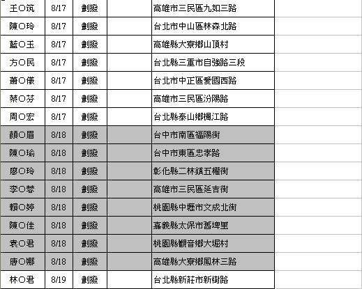 禁咒師劃撥-0821-02