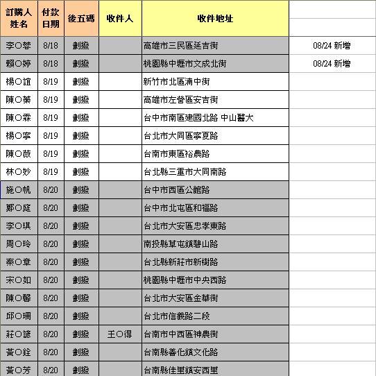 禁咒師劃撥-0901-01