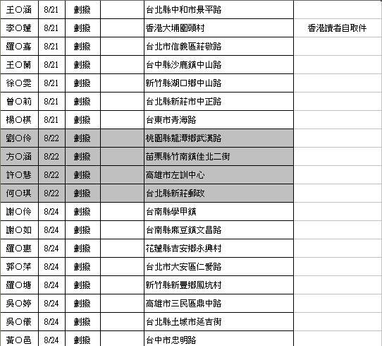 禁咒師劃撥-0901-02