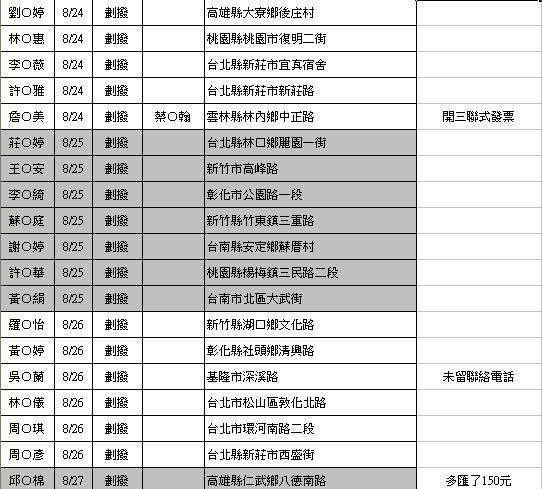 禁咒師劃撥-0901-03
