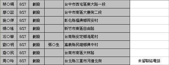 禁咒師劃撥-0901-04