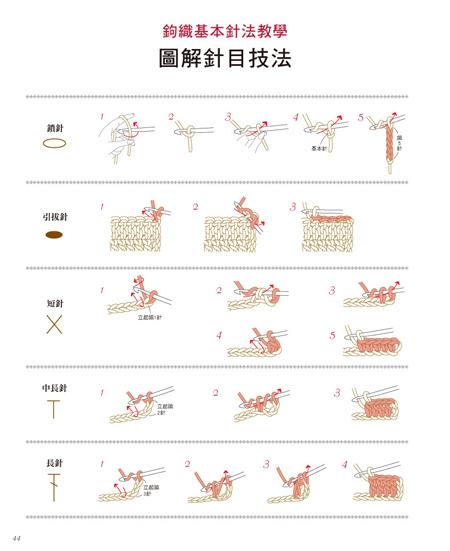 http://link.photo.pchome.com.tw/s08/elegantbooks/30/125626265420/