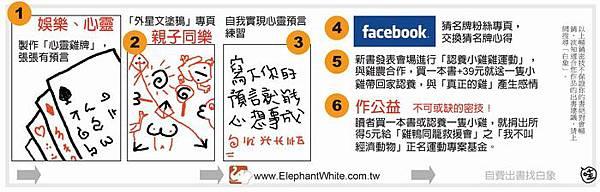 出書漫畫_雞天書4s.JPG