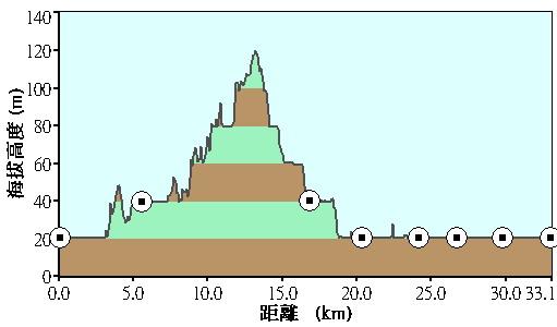 坡度圖.jpg