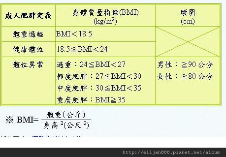bmi_test01