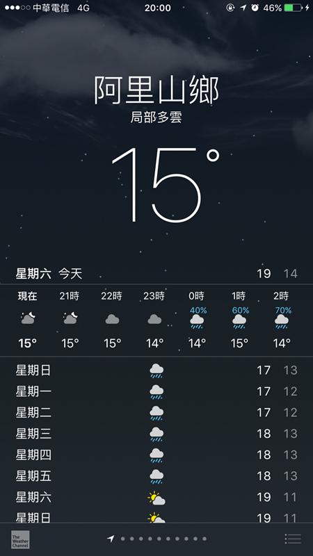 1051126.27-阿里山.倉伯的天空&奮起湖-31.jpg