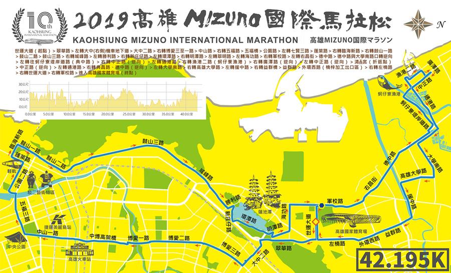 20190217-2019第十屆高雄國際馬拉松-2.jpg