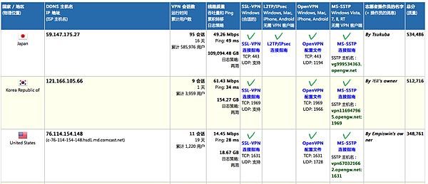 螢幕快照 2014-03-05 下午12.51.58