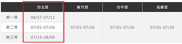 台北開課日期-菁英台北SAT補習班