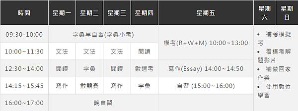 2019sat課表-菁英台北sat補習班