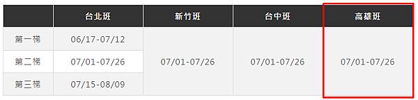 2019高雄SAT開課日期-菁英sat補習班