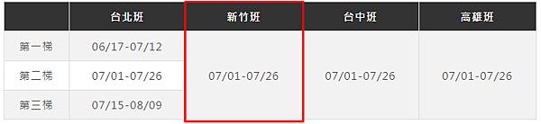 2019新竹SAT課表-菁英新竹SAT補習班