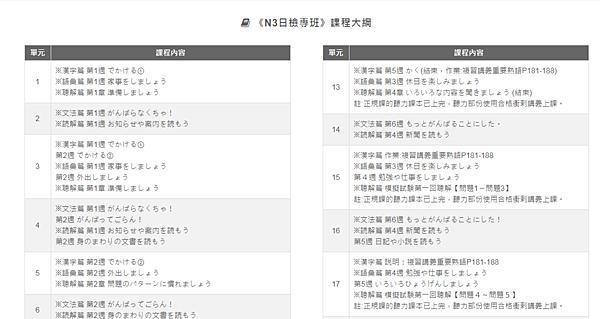 日檢課程規劃-n3