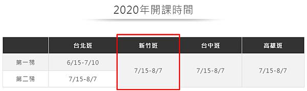 新竹校2020年sat課程開課計畫