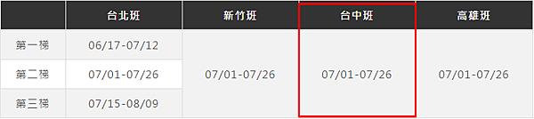 2019台中sat課表-菁英sat補習班