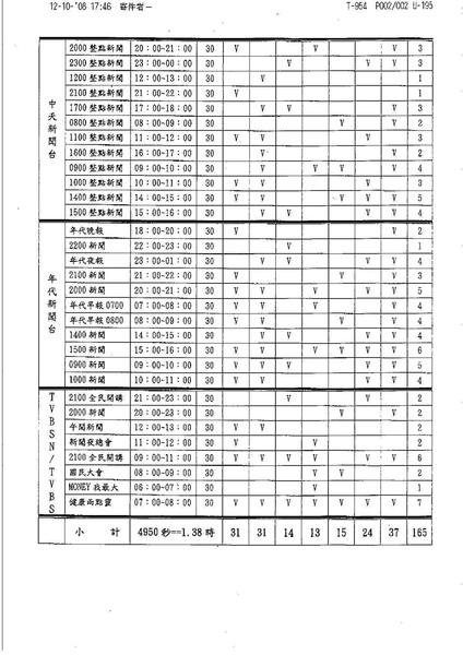 神威落成時間表-2.jpg