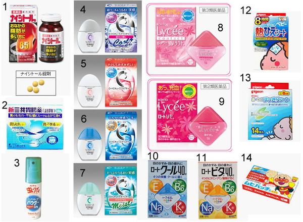日本暢銷藥品.jpg
