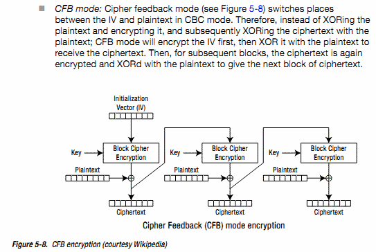 android_apps_security-chap5-cfb_mode