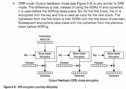 android_apps_security-chap5-ofb_mode