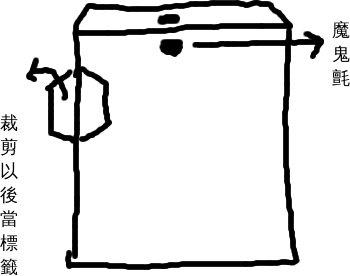 信封當資料夾示意圖