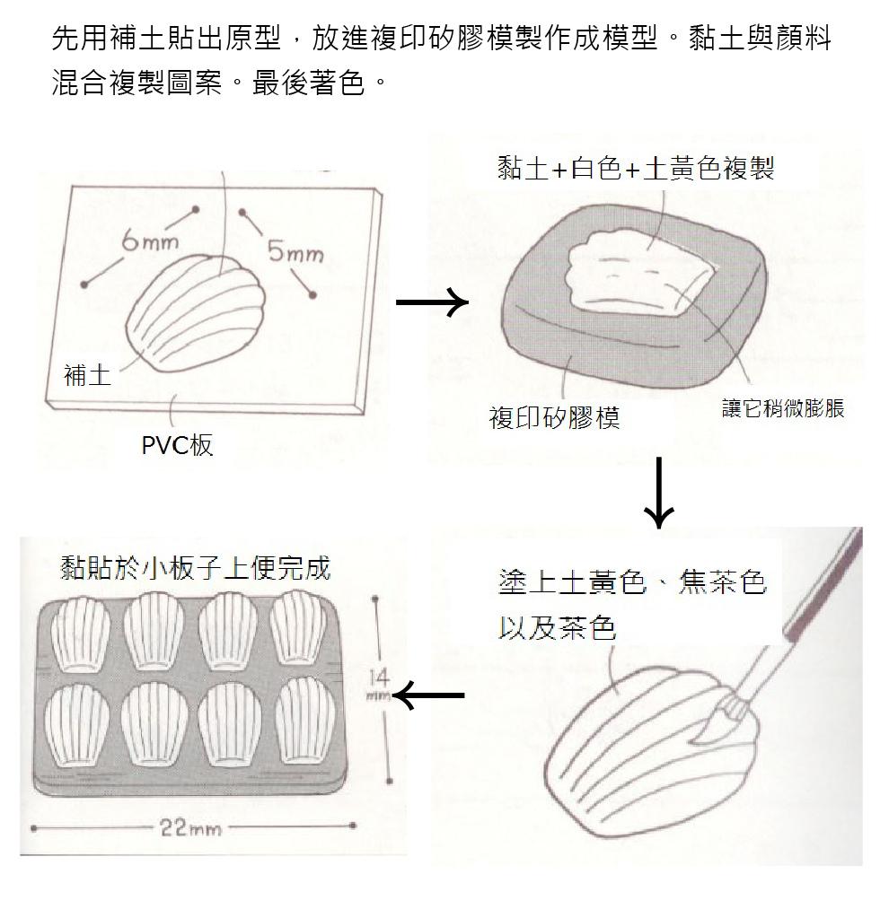貝殼蛋糕-04.jpg