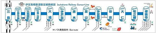伊豆箱根鐵道圖-駿豆線