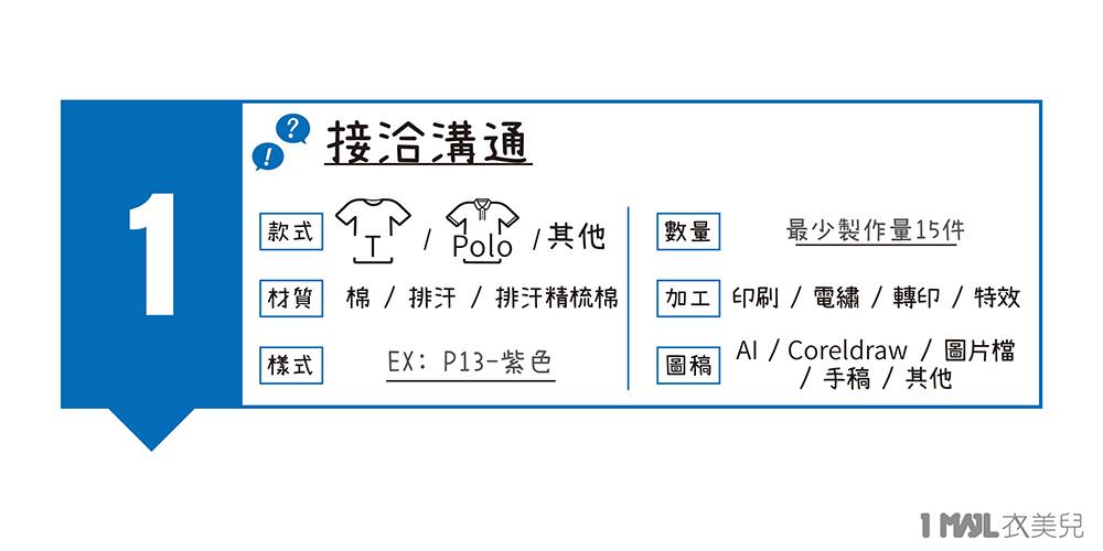 衣服製作流程-1.jpg