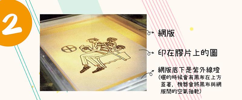 網版印刷2.jpg