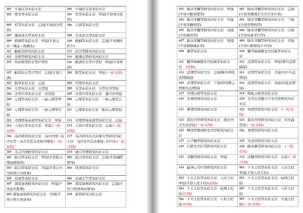 台大101年研究所簡章(內頁目錄).PNG
