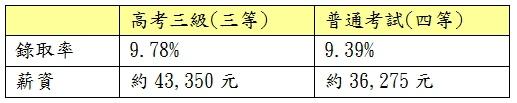 書櫃子20140210-1