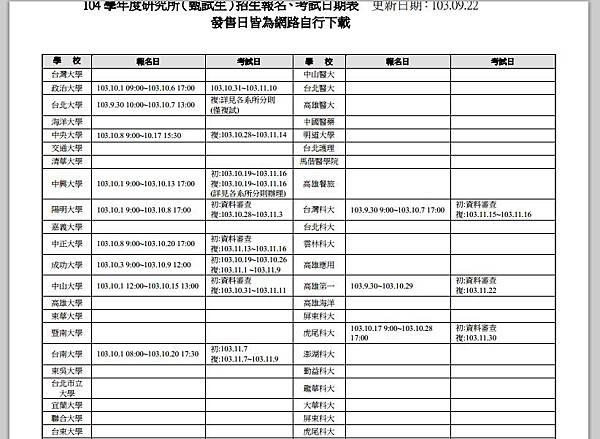 104研究所考試日期表
