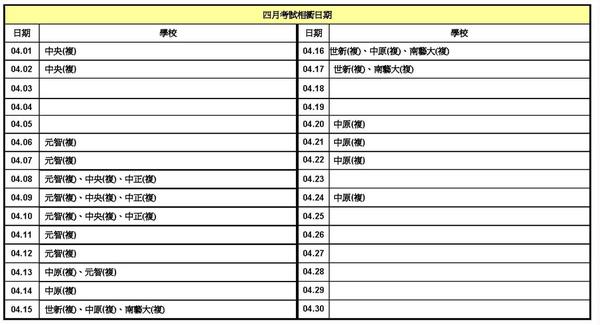 100年研究所考試相衝表(一般生)3