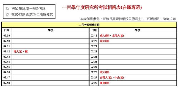 100年研究所考試相衝表(在職專班)1