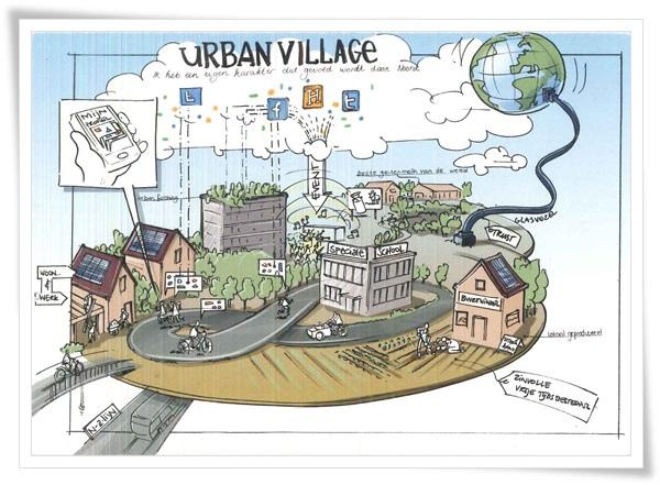 urban village.jpg