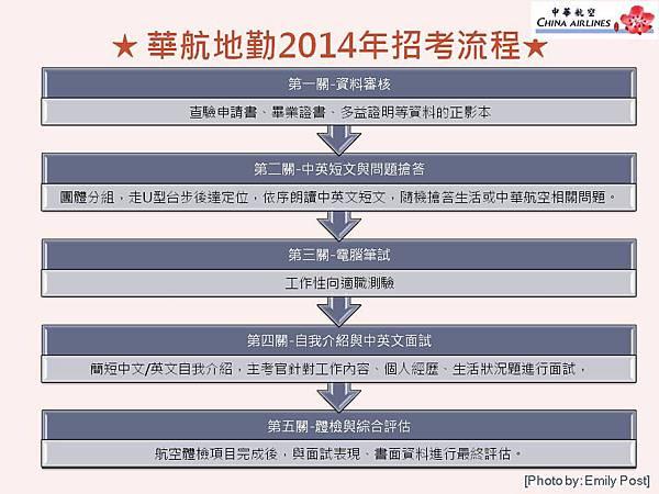 2014台北高雄華航地勤歷年招考流程