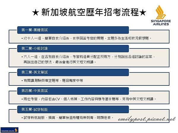新加坡航空歷年招考流程2014★