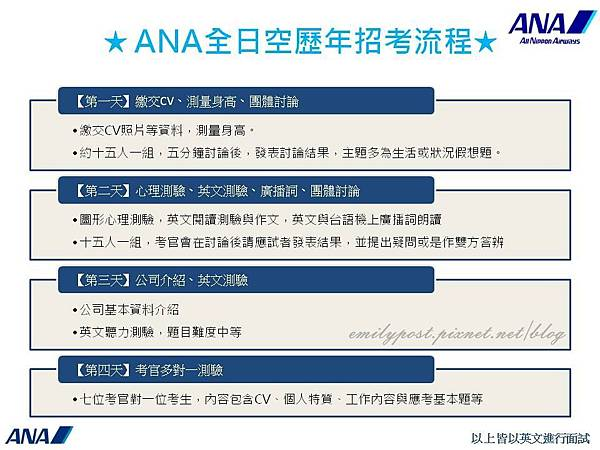 ANA全日空歷年招考流程