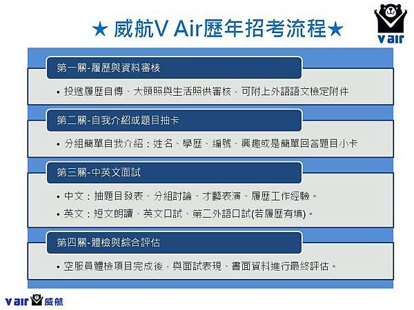 威航VAir歷年招考流程-2015