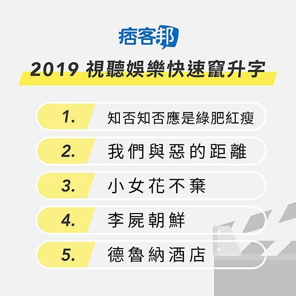 痞客邦 2019 視聽娛樂快速竄升字.jpg