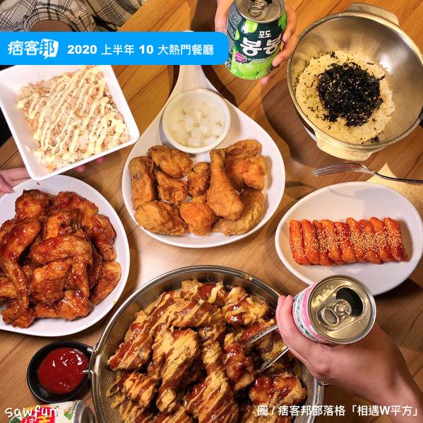 11. 韓國炸雞品牌「起家雞」。圖:痞客邦部落格「相遇W平方」提供。