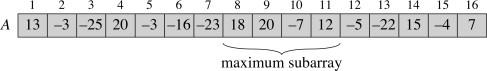 Fig-4-3-Maximum-Subarray
