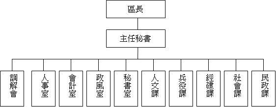 orgpic
